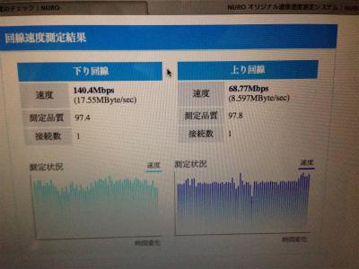 NURO光 実測速度結果 無線LAN
