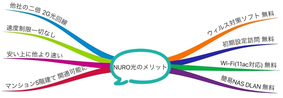 NURO_top03