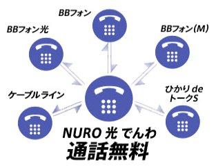 nuro_ipmuryou