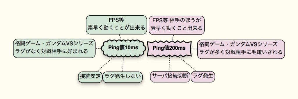 ping02