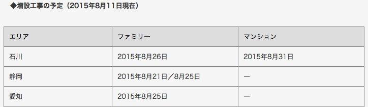OCN光 増設日程(8月)