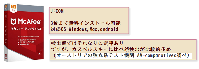 J:COMウイルス対策ソフト