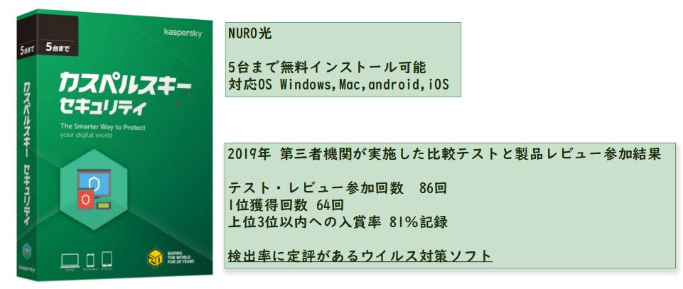 NURO光 市販されているウイルス対策ソフトが無料利用可能
