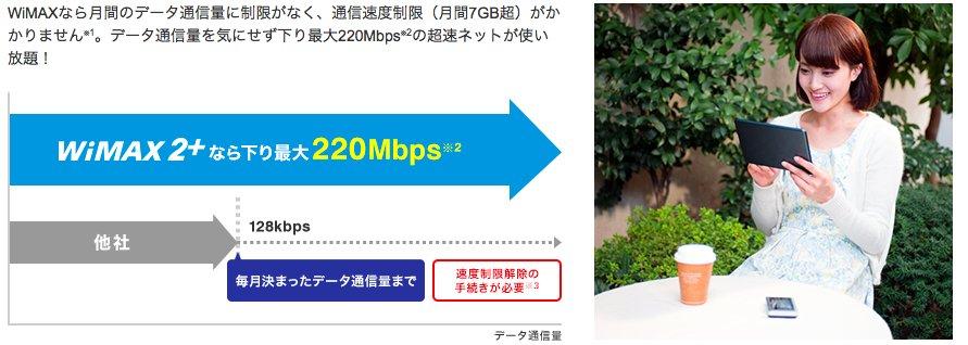 """WiMAX2+ """"データ量を気にせず""""は5月まで"""