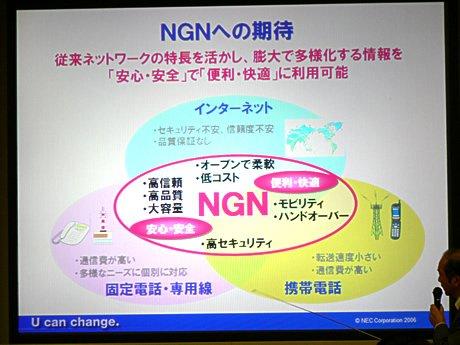 NTTの次世代ネットワーク「NGN」