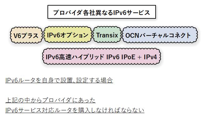 IPv6対応サービスは各プロバイダによって全く異なる