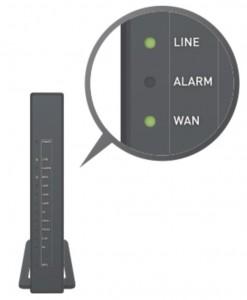 LINEとWANランプが緑色に光っていれば問題なし