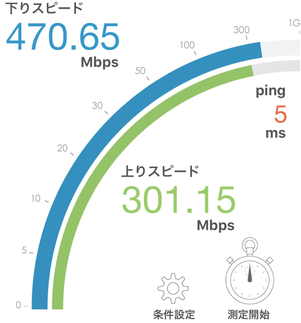 ニューロ光 Wi-Fi実測 2017年9月 計測結果