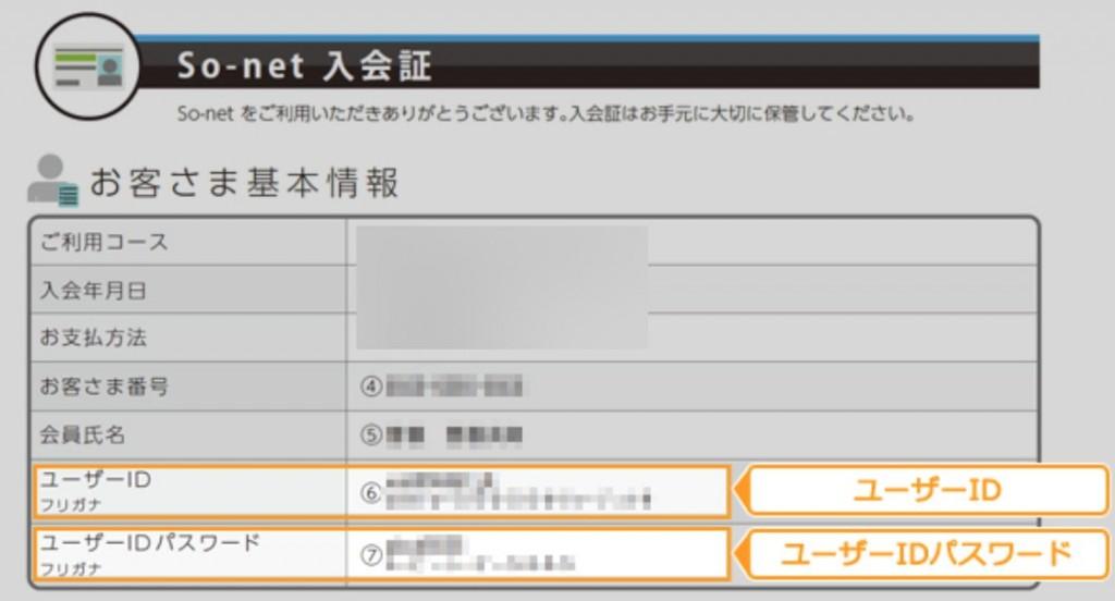 so-net_nyukaisyou
