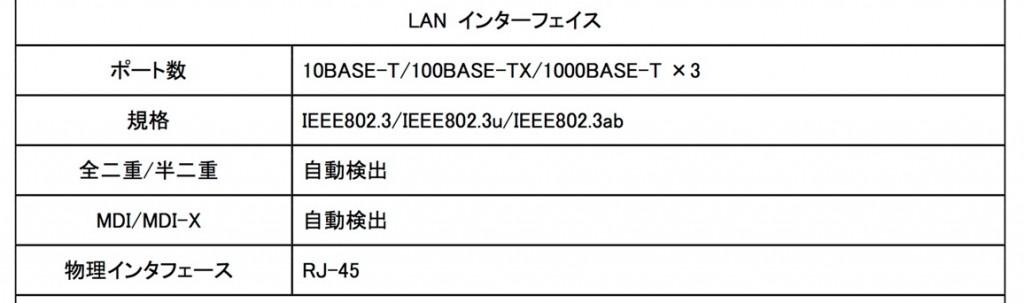LAN_kikaku