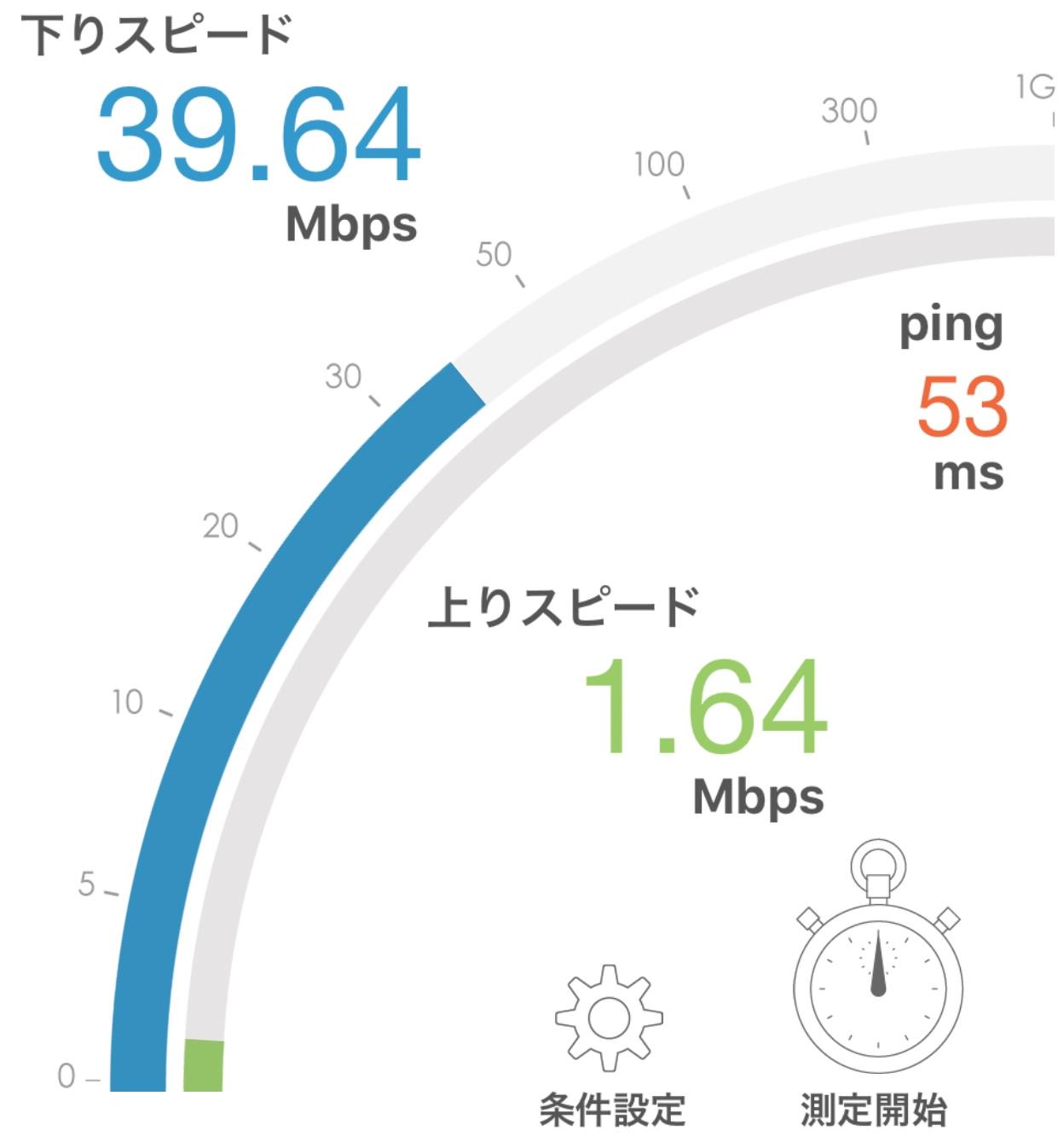 インターネット回線の速度測定結果は『PING』に …