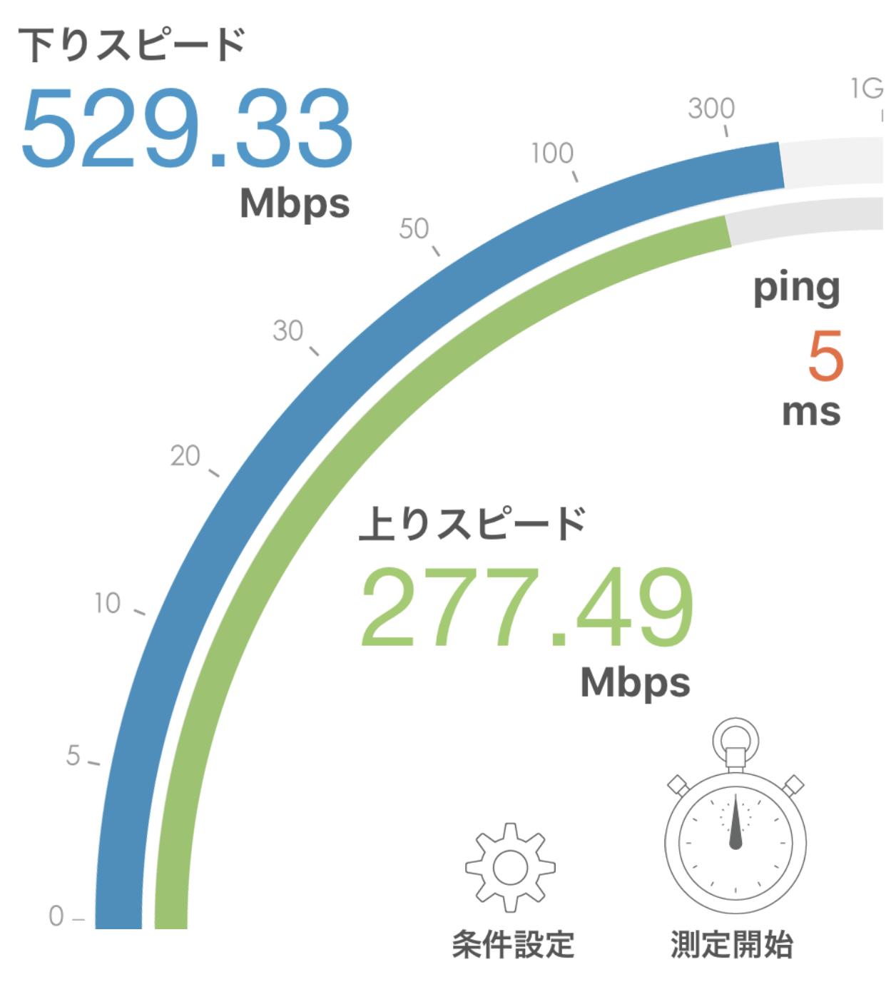 ニューロ光 Wi-Fi実測 2018年2月 計測結果