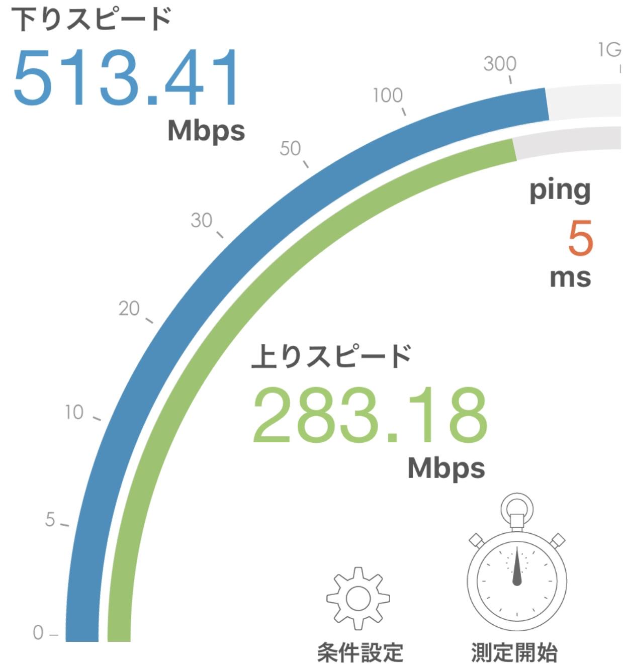 ニューロ光 Wi-Fi実測 2018年3月 計測結果