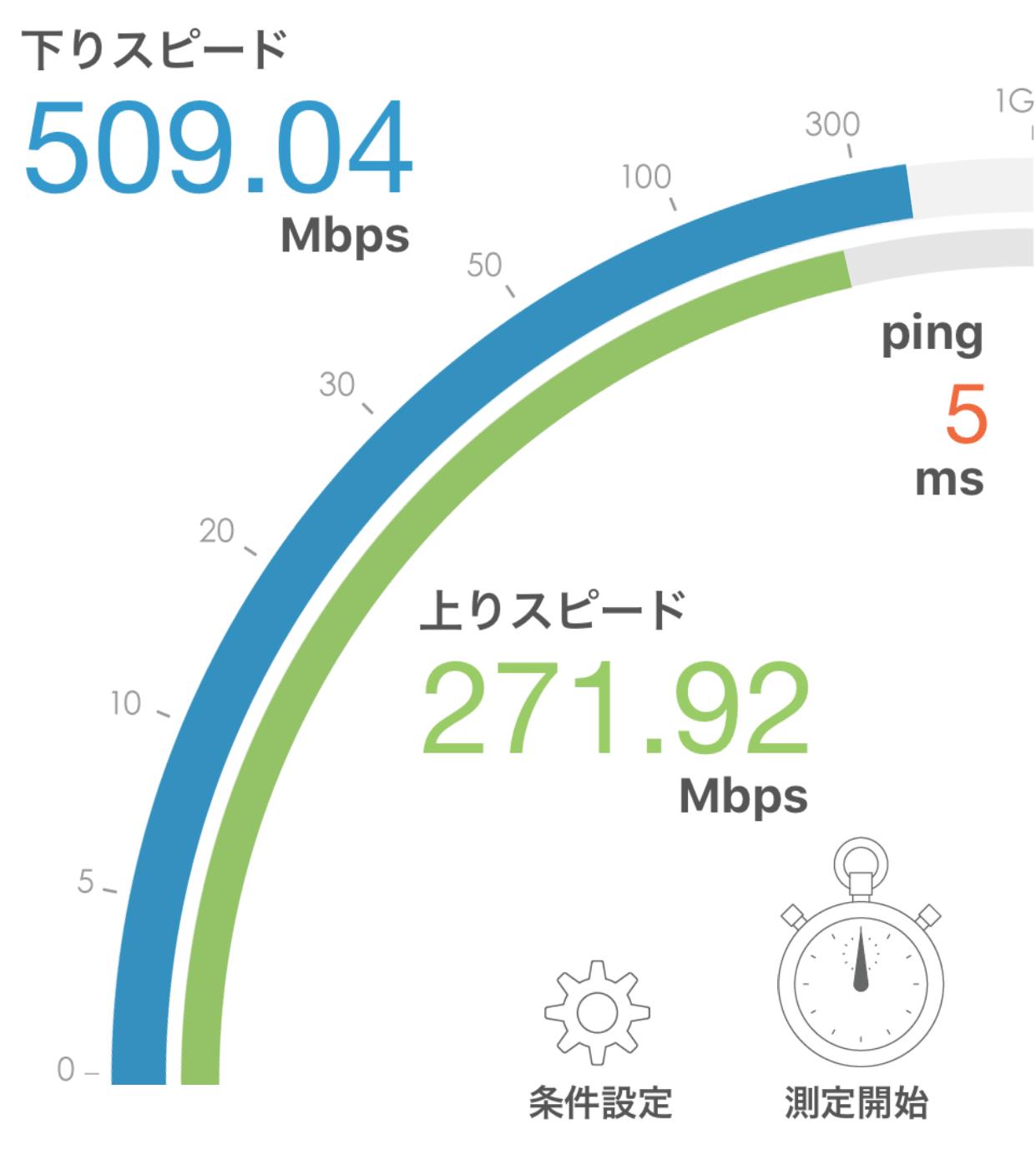 ニューロ光 Wi-Fi実測 2018年4月 計測結果