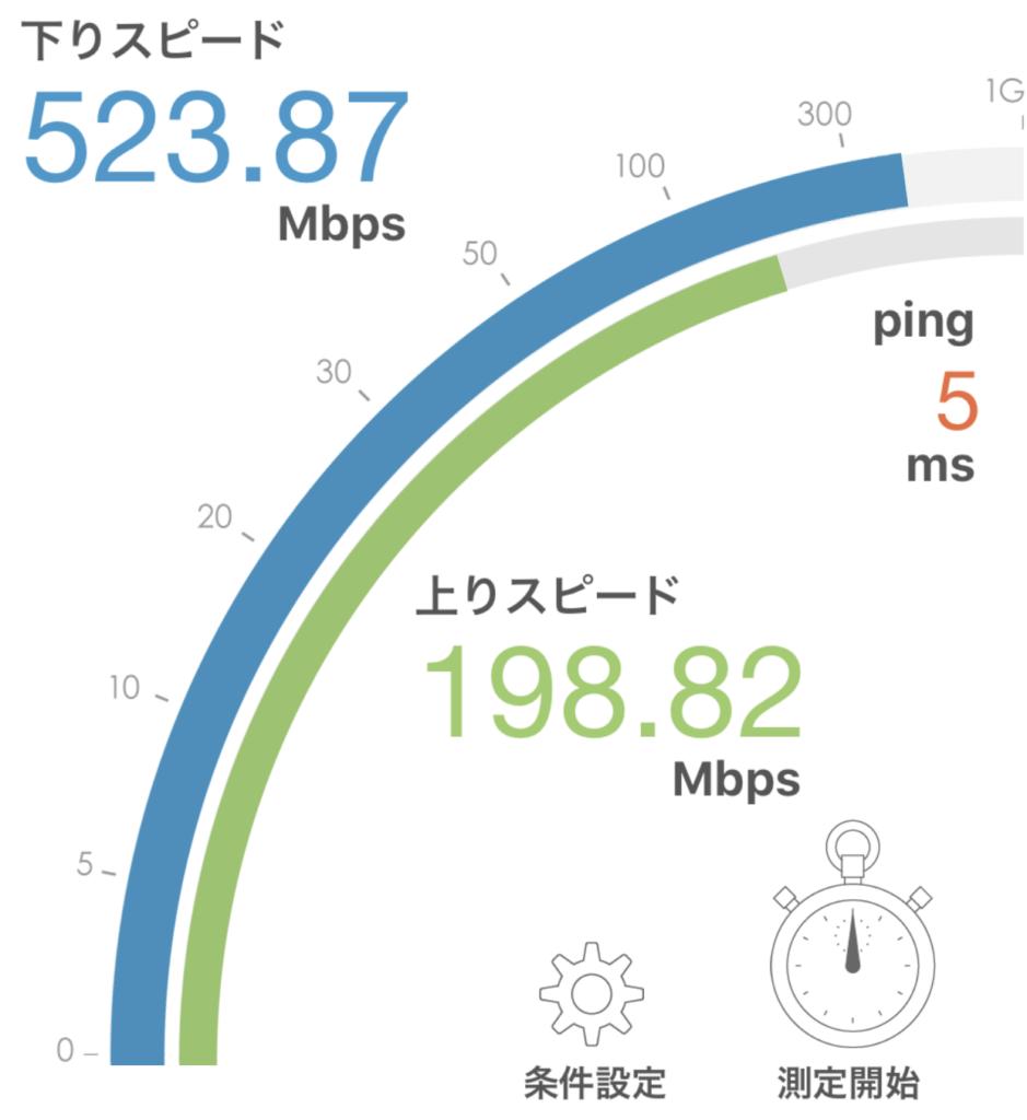 ニューロ光 Wi-Fi実測 2018年9月 計測結果