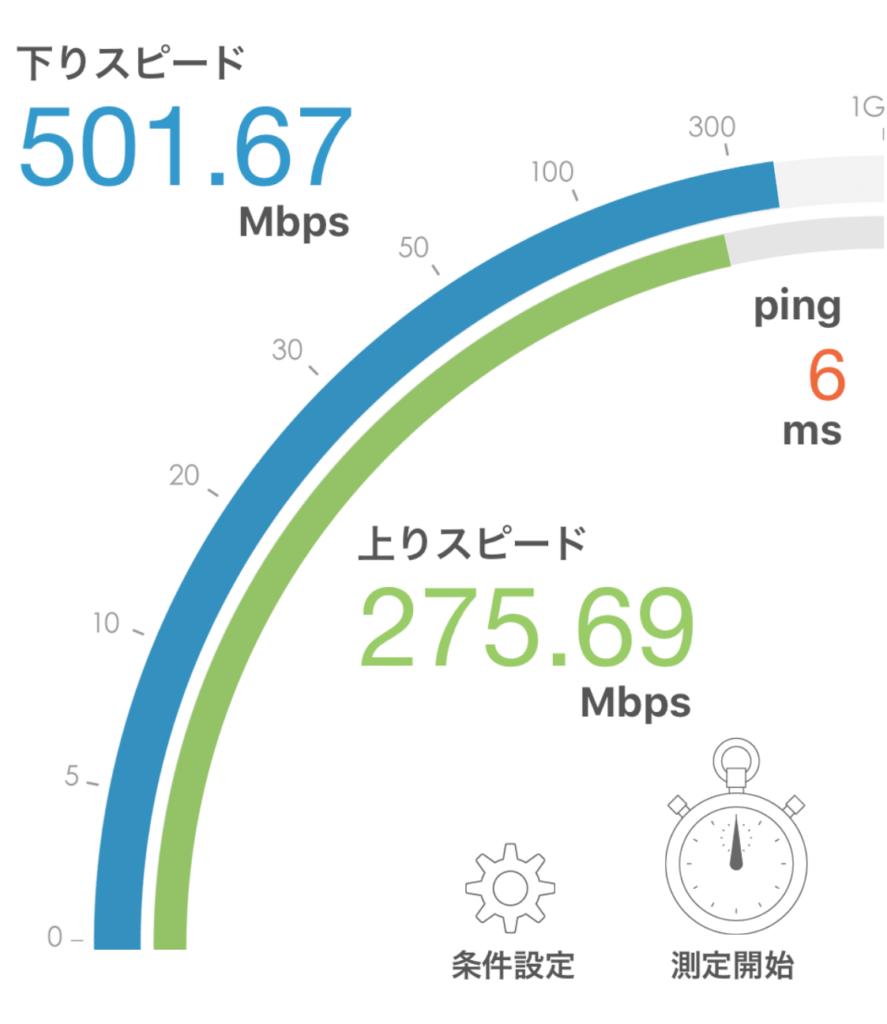 ニューロ光 Wi-Fi実測 2018年10月 計測結果