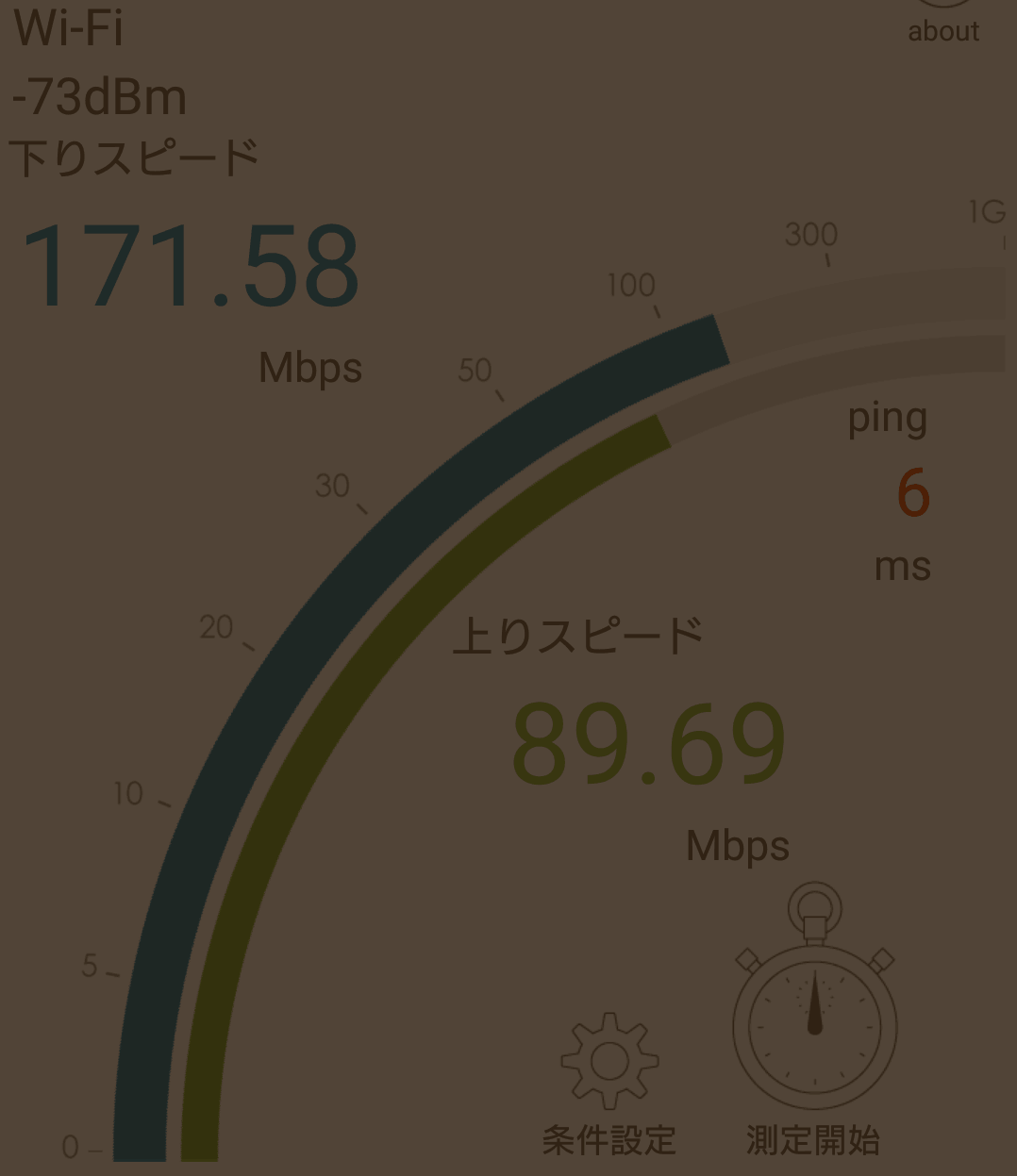 Xperia XZでの測定結果