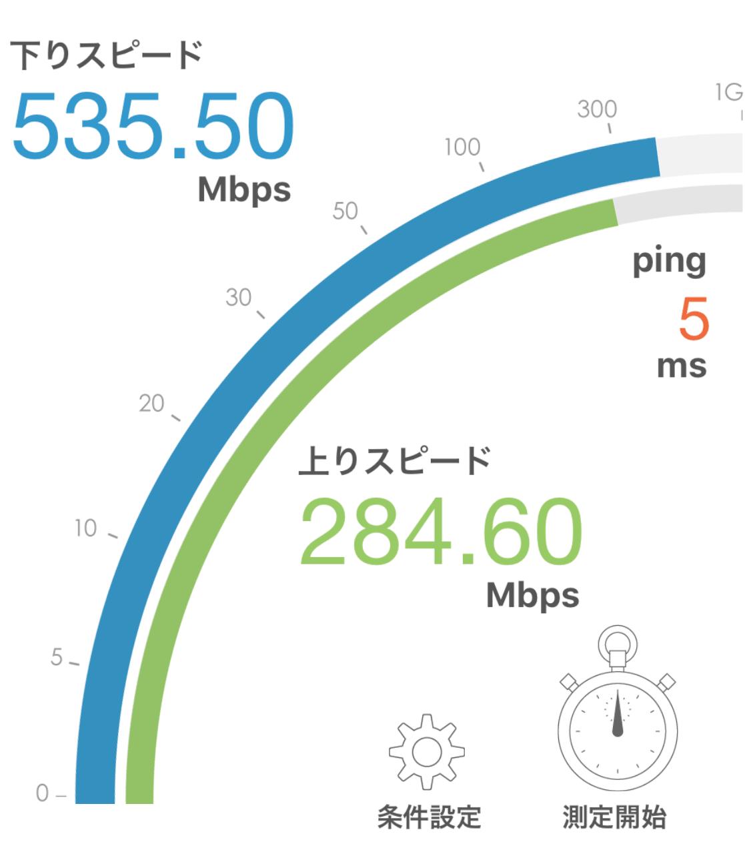 ニューロ光 Wi-Fi実測 2019年2月 計測結果