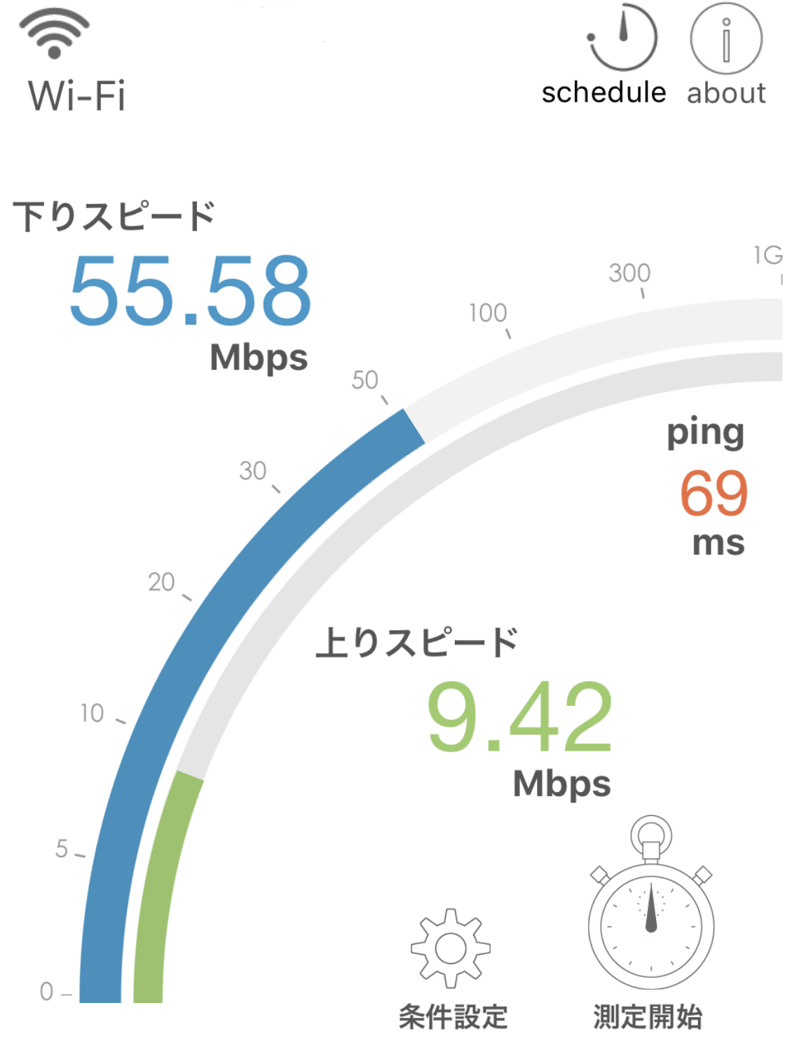 WiMAX2+ W05の実測