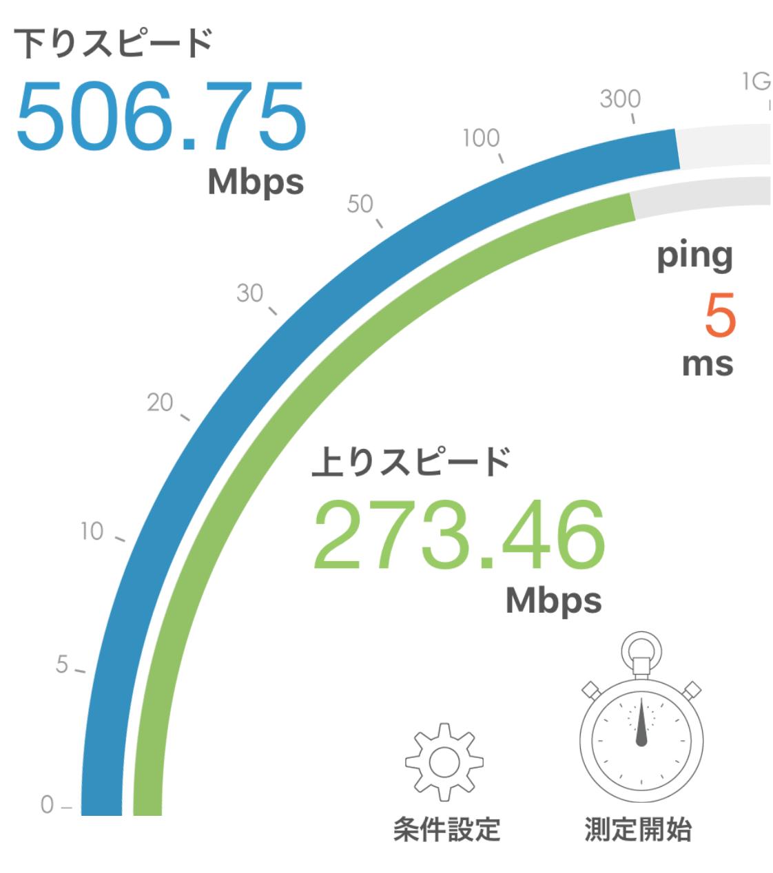 ニューロ光 Wi-Fi実測 2019年5月 計測結果