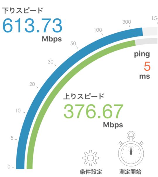 ニューロ光 Wi-Fi実測 2019年7月 計測結果
