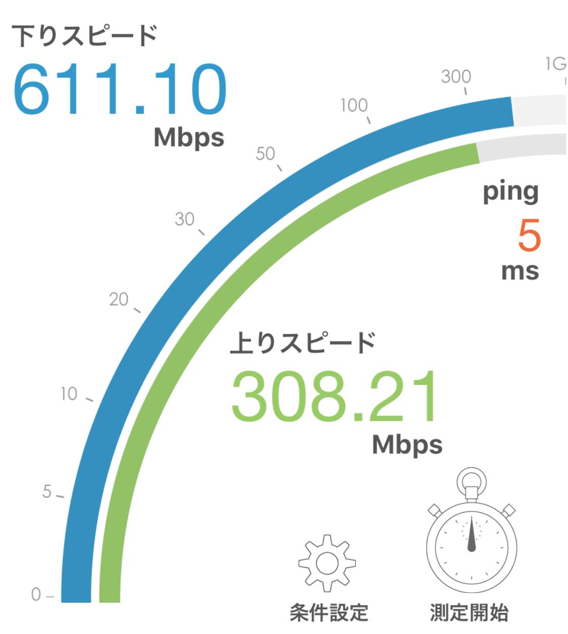 ニューロ光 Wi-Fi実測 2019年8月 計測結果