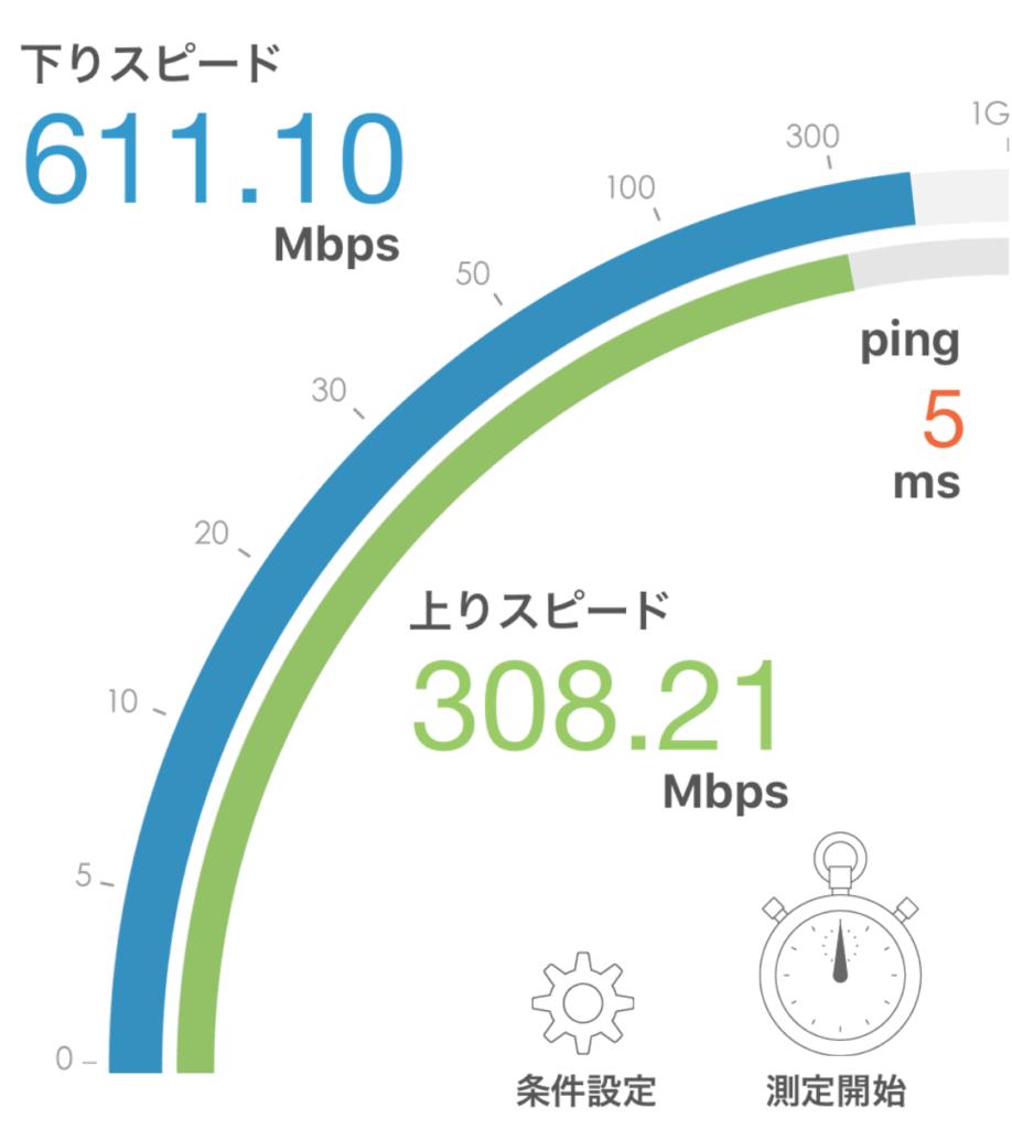 ニューロ光 Wi-Fi実測 2019年11月 計測結果