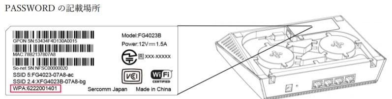 FG4023Bのログインパスワード記載場所