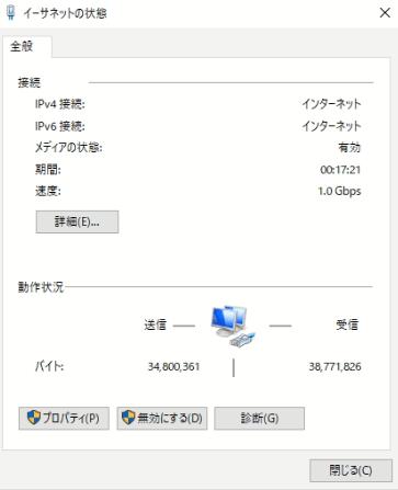 インターネットの状態 IPv4とIPv6の状態を確認できる