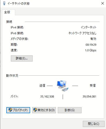 IPv6が無効化された状態