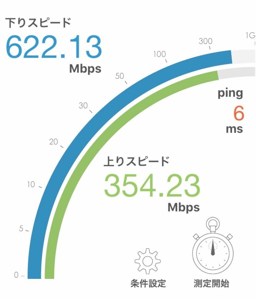 ニューロ光 Wi-Fi実測 2020年9月 計測結果