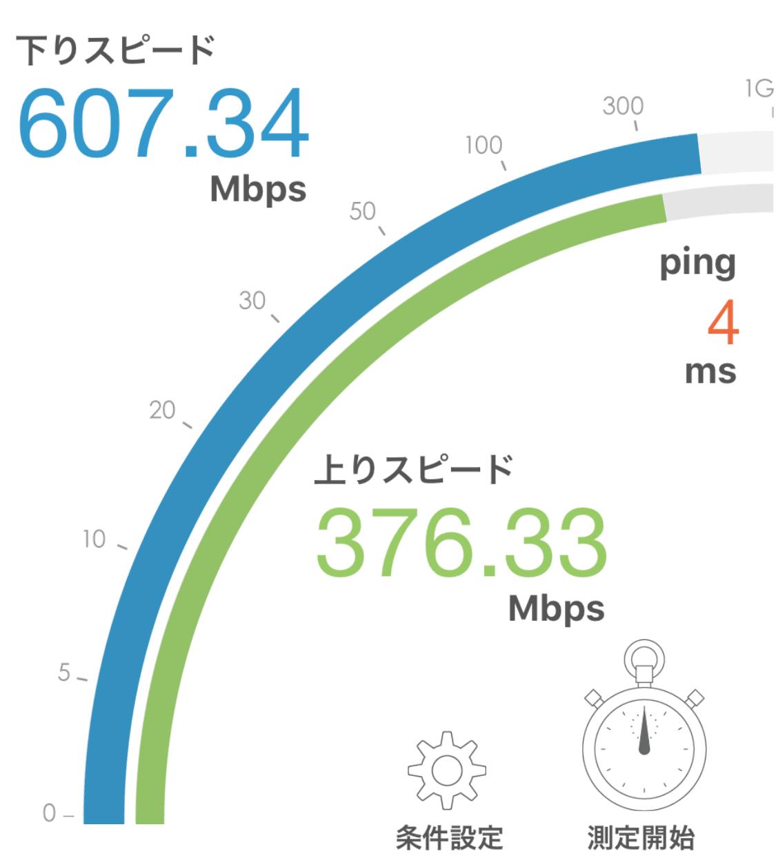 ニューロ光 Wi-Fi実測 2020年10月 計測結果
