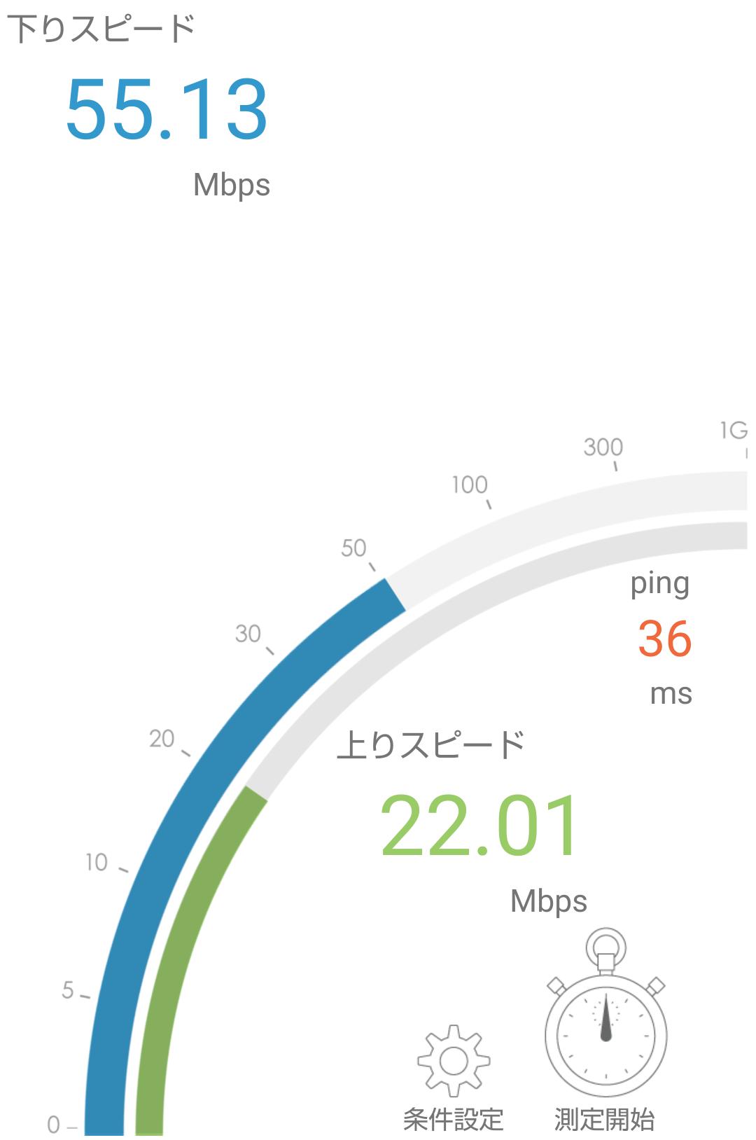 PS5のリモートプレイは、キャリア接続が安定