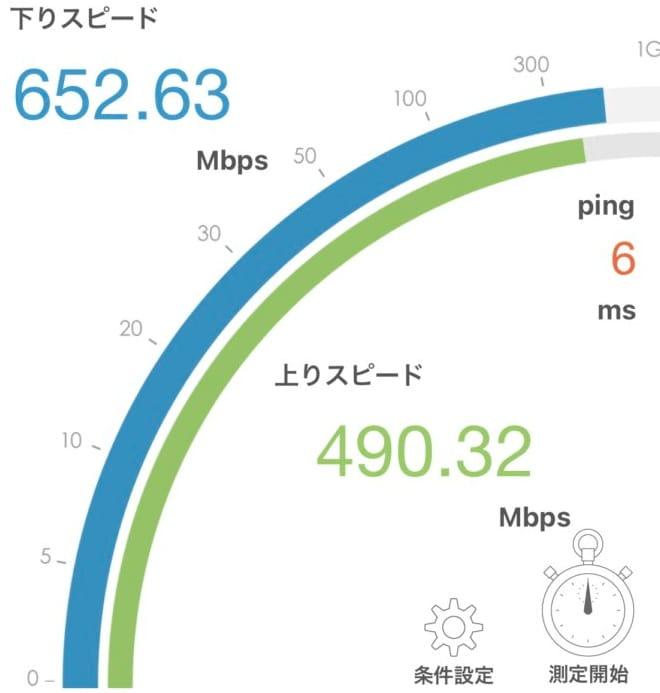 ニューロ光 Wi-Fi実測 2021年3月 計測結果