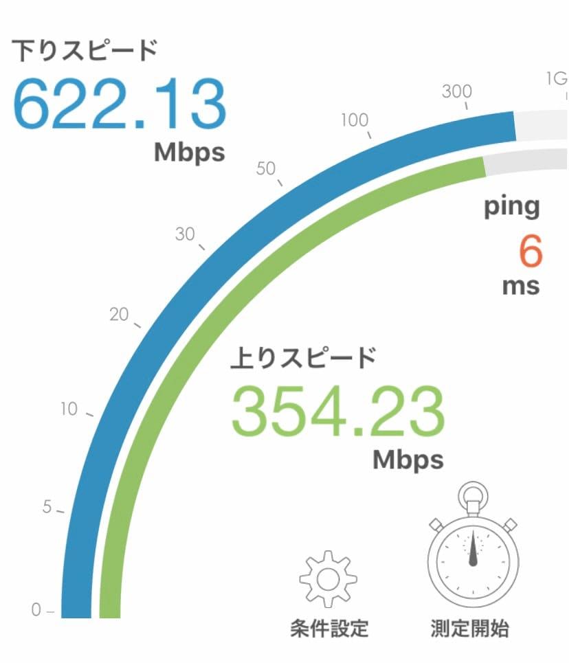 ニューロ光 Wi-Fi実測 2021年6月 計測結果
